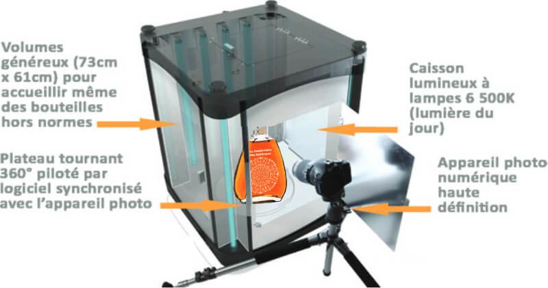 Outil permettant la prise de photographies à 360° - CIDS