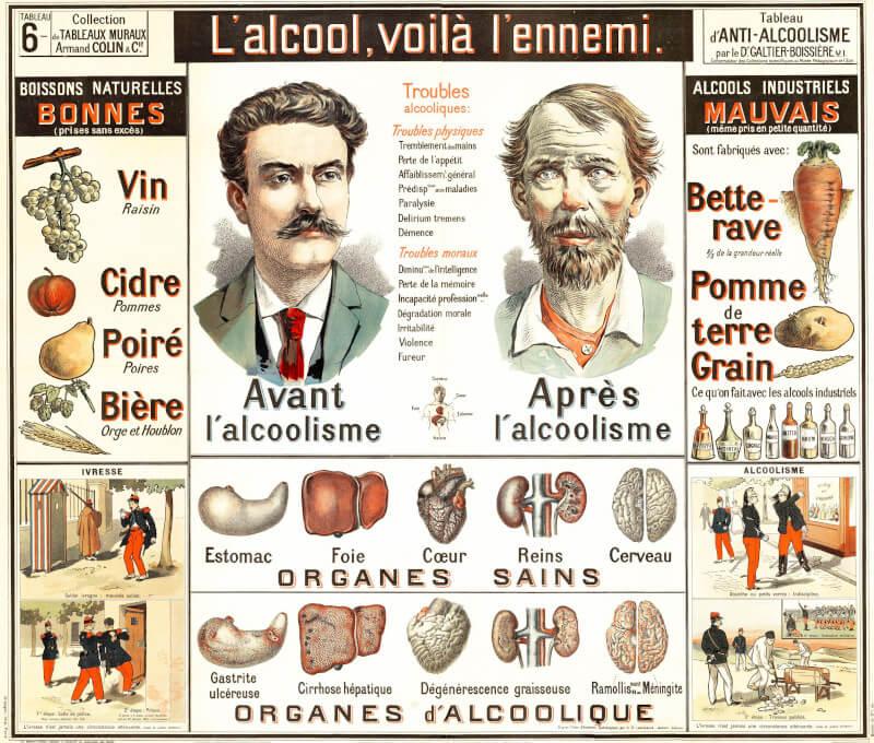 Affiche anti alcools forts et pour le vin