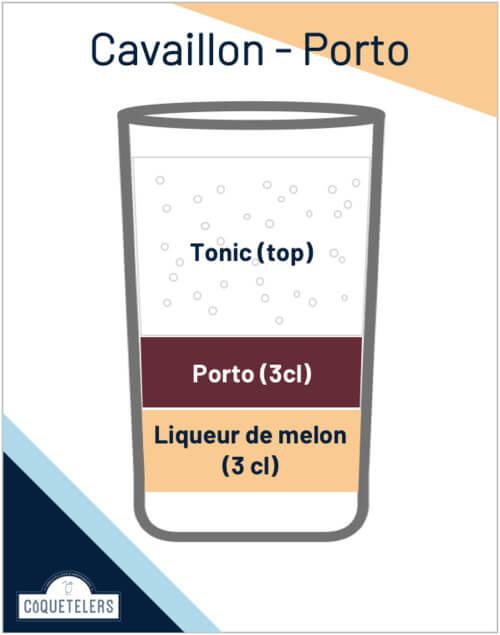 Cocktail Cavaillon - Porto Côquetelers