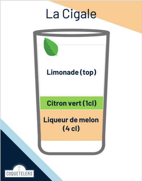 Cocktail La Cigale - Liqueur de melon