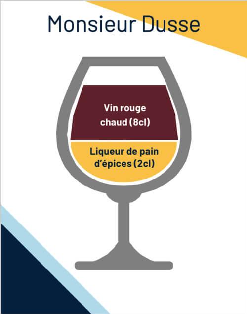 Cocktail Monsieur Dusse Côquetelers