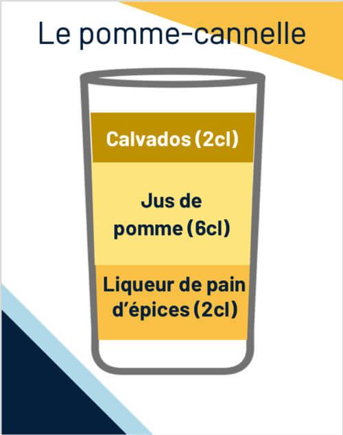 Cocktail Pomme-Cannelle Côquetelers