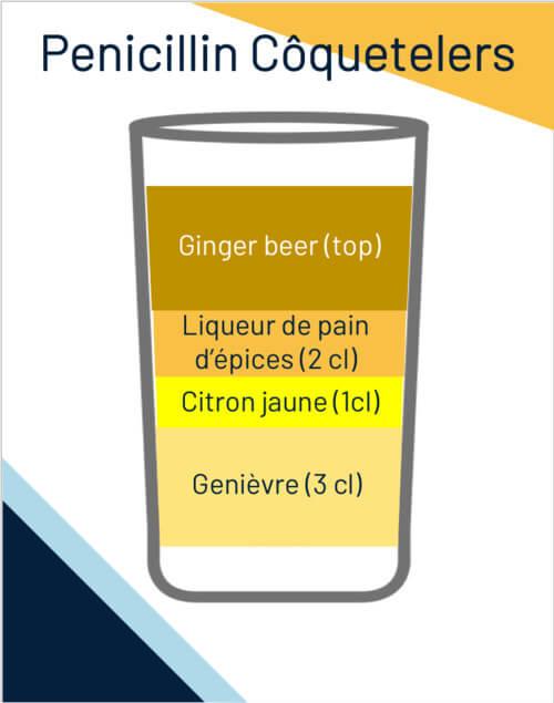 Cocktail Penicillin Côquetelers